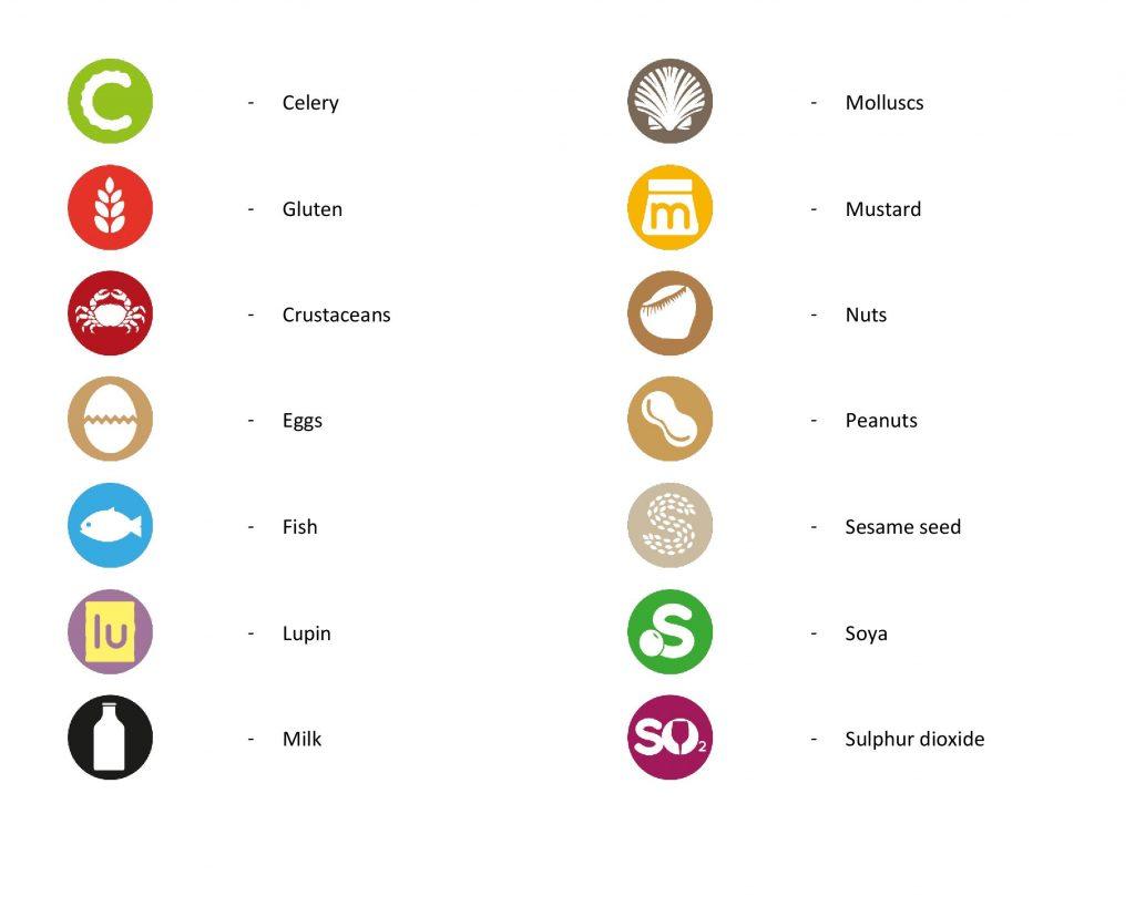 What Do Those Allergen Symbols Mean On Restaurant Menus